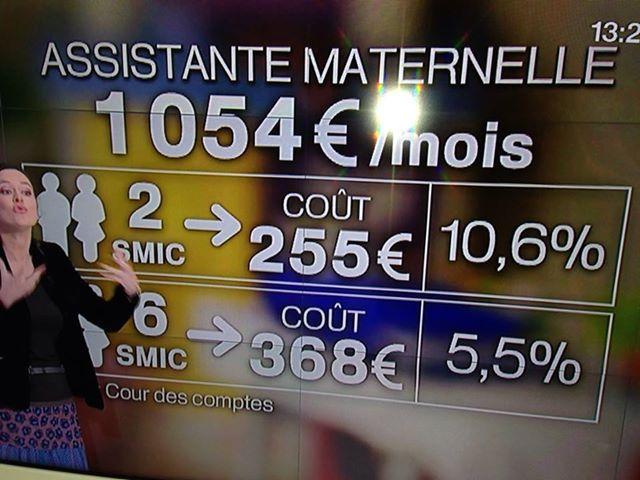 France 2 prône la lutte des classes et des modes de garde !